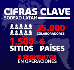 Cifras Claves LATAM